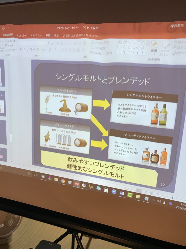 樺沢先生ウイスキーセミナーでの説明スライド